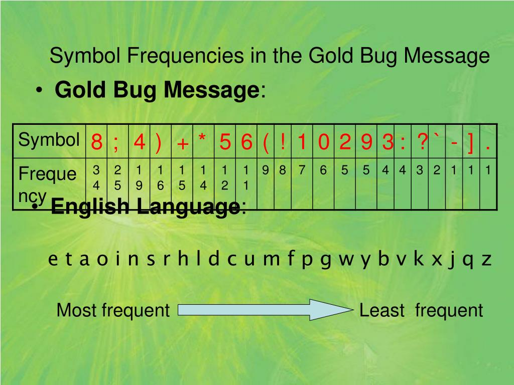 Gold Bug Message