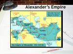 alexander s empire