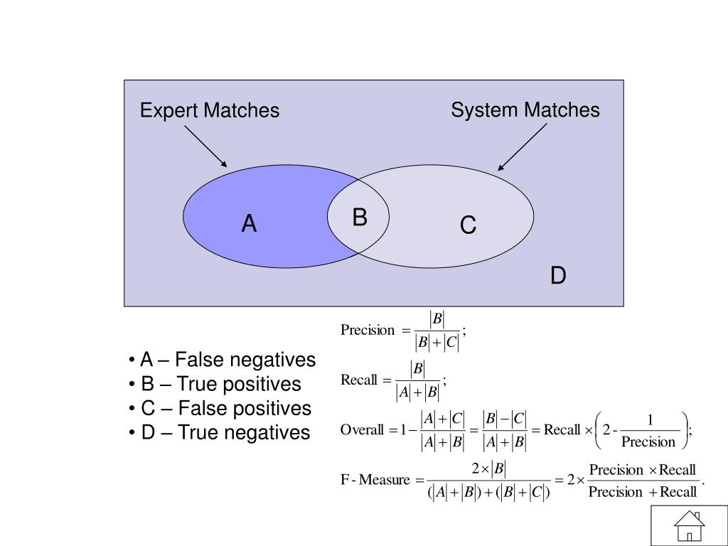 System Matches