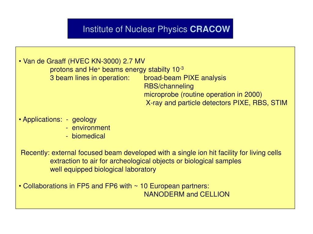 Institute of Nuclear Physics