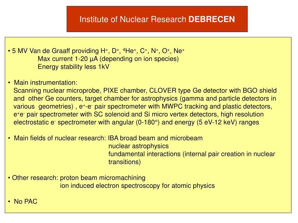 Institute of Nuclear Research