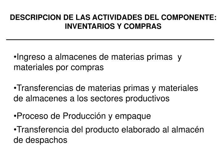 DESCRIPCION DE LAS ACTIVIDADES DEL COMPONENTE: