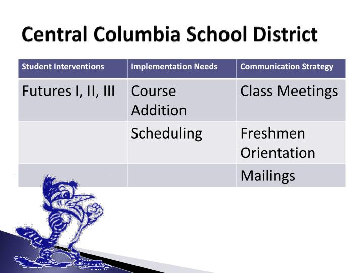 central columbia school district n.
