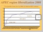 apec region liberalization 2008 of product items free by 2008 by bilateral rta relation
