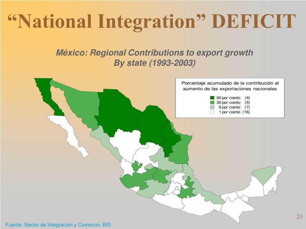 """""""National Integration"""" DEFICIT"""