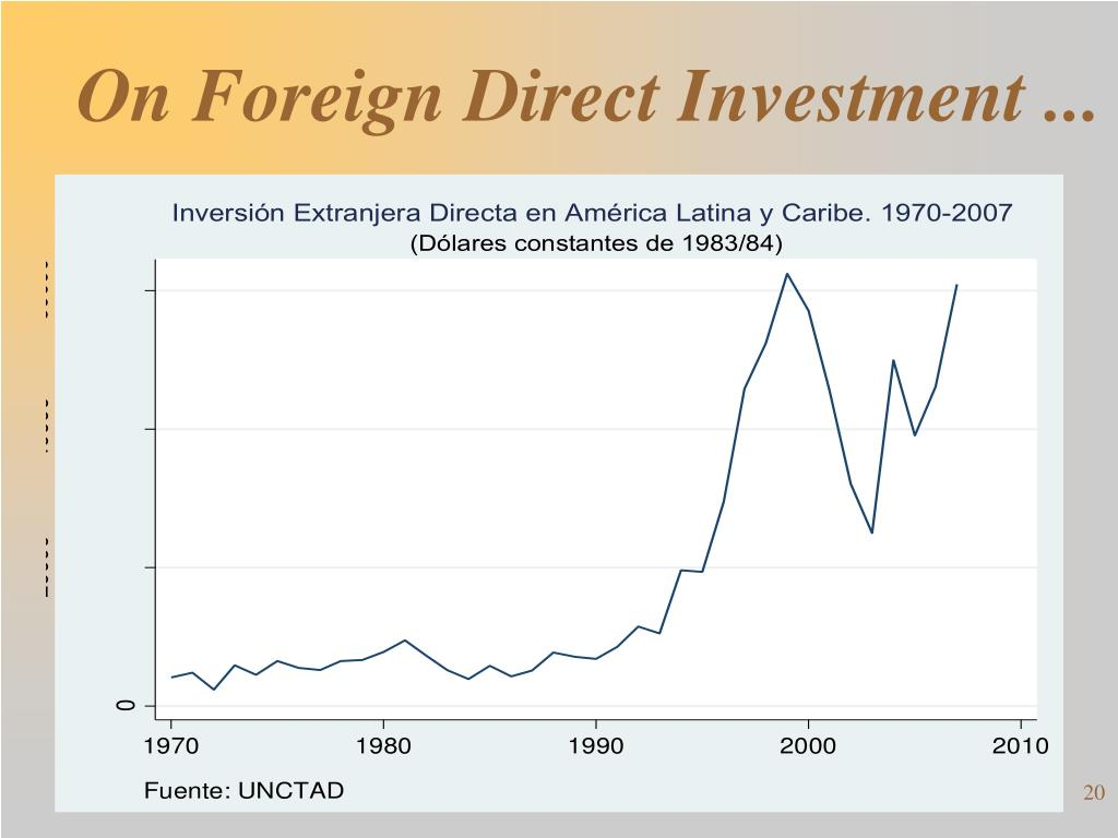 On Foreign Direct Investment ...