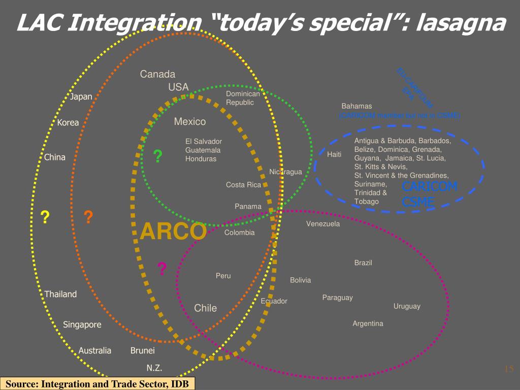 "LAC Integration ""today's special"": lasagna"