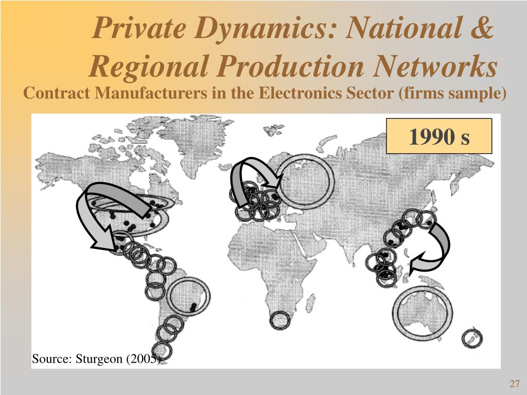 Private Dynamics: National & Regional Production Networks