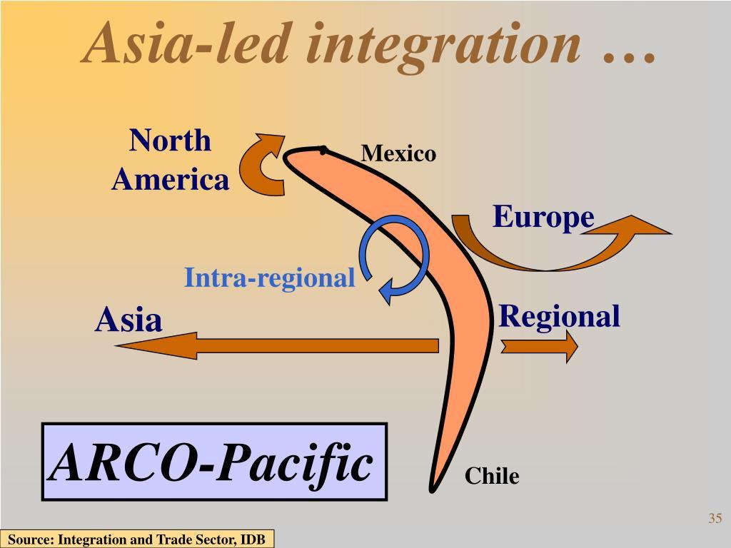Asia-led integration …