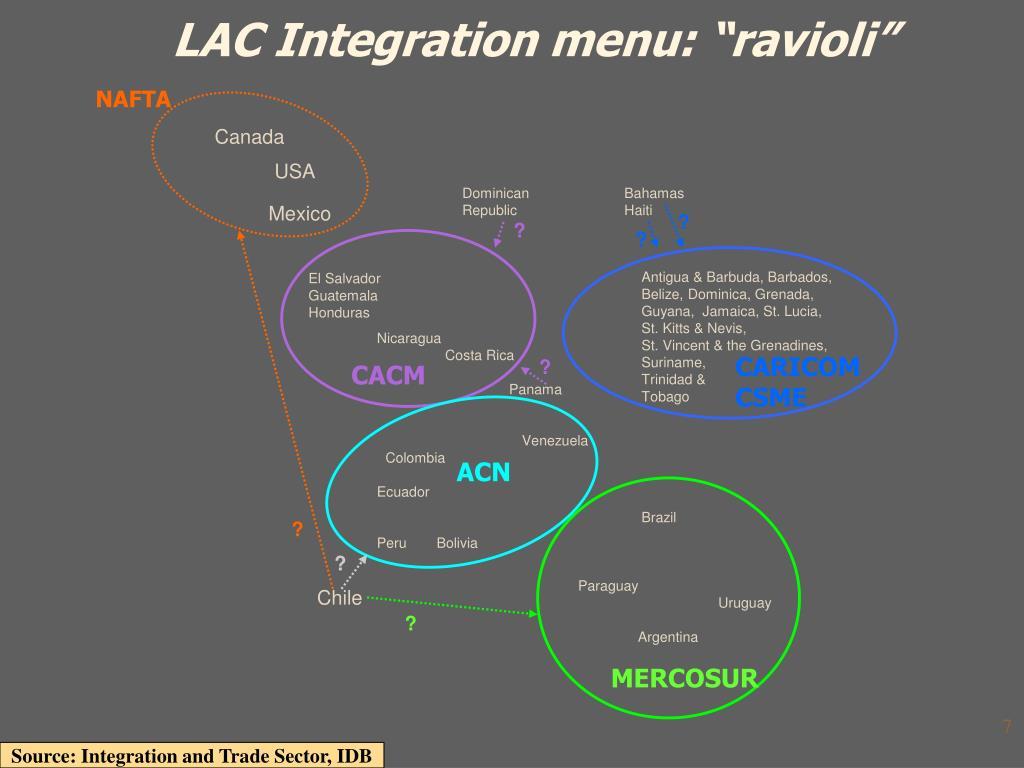 "LAC Integration menu: ""ravioli"""