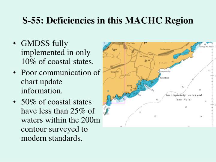 S 55 deficiencies in this machc region