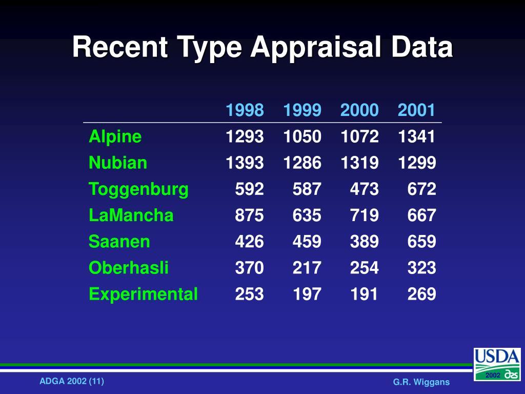 Recent Type Appraisal Data