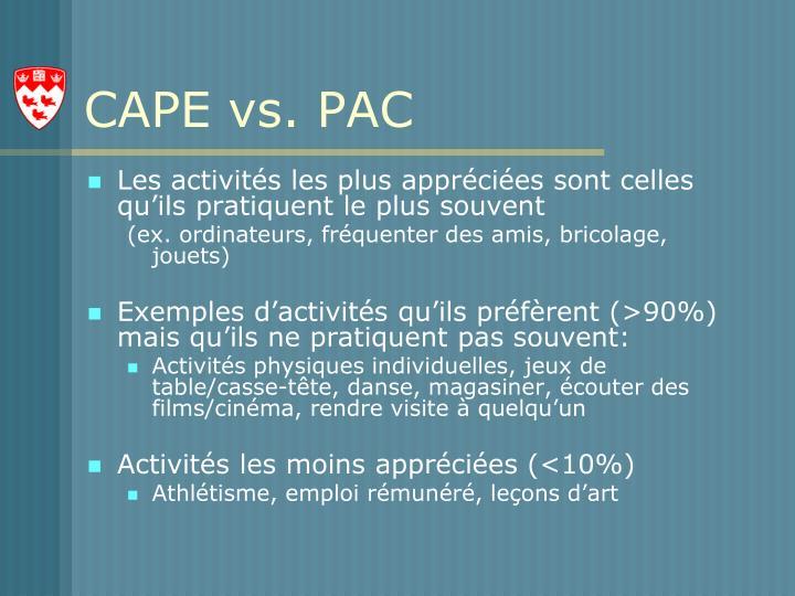 CAPE vs. PAC