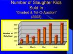 number of slaughter kids sold in graded tel o auction 2003