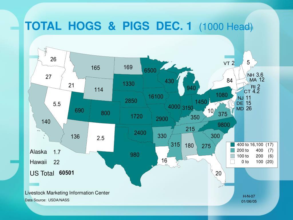 TOTAL  HOGS  &  PIGS  DEC. 1