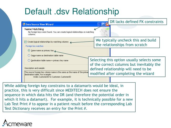 Default .dsv Relationship