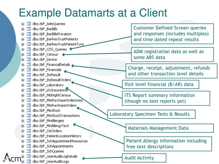 Example Datamarts at a Client