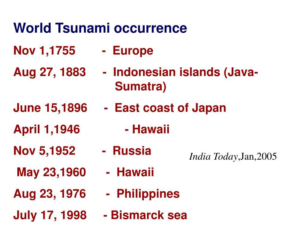 World Tsunami occurrence