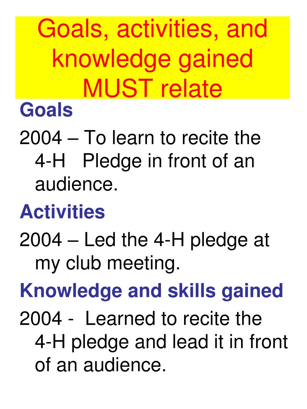 Goals, activities, and knowledge gained MUST relate