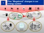 five megatrend changes in our energy system