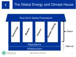 the global energy and climate house