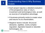 understanding how why business invests