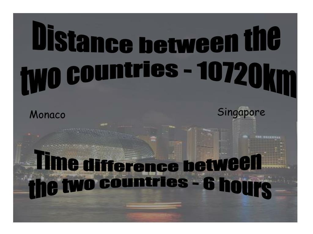 Distance between the