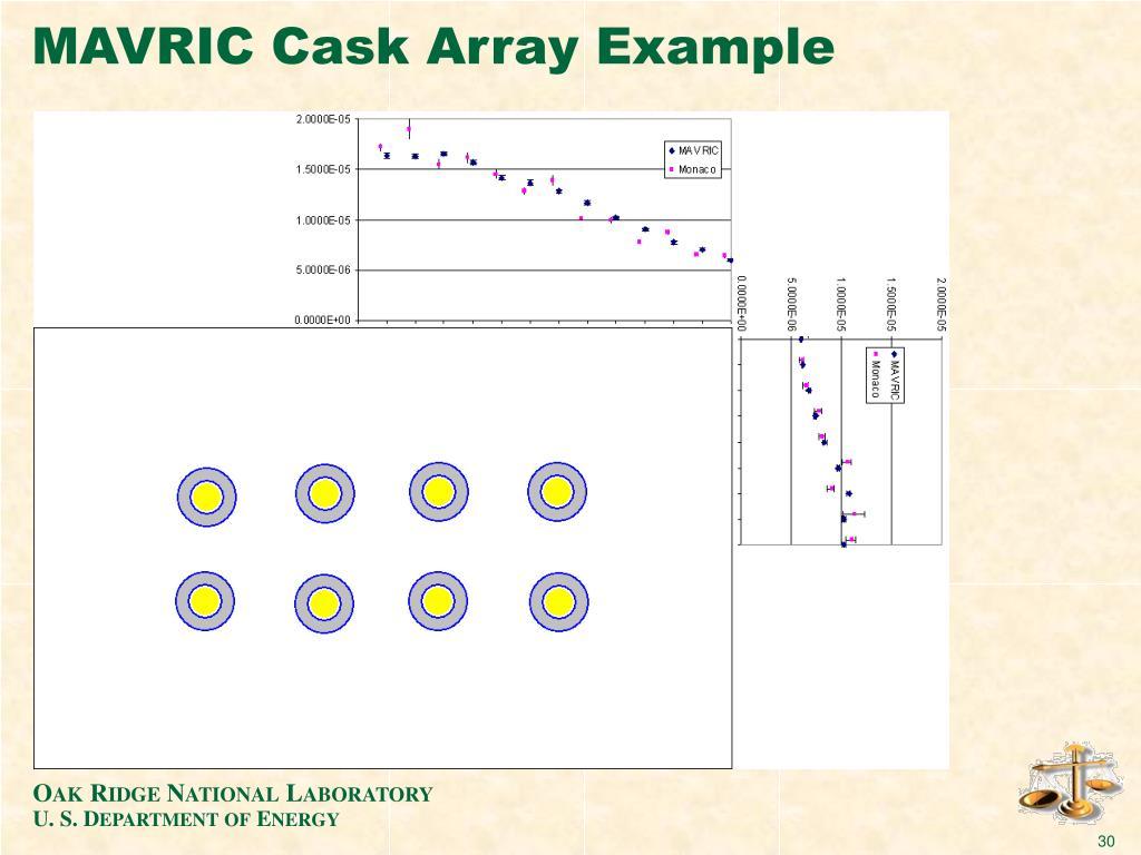 MAVRIC Cask Array Example