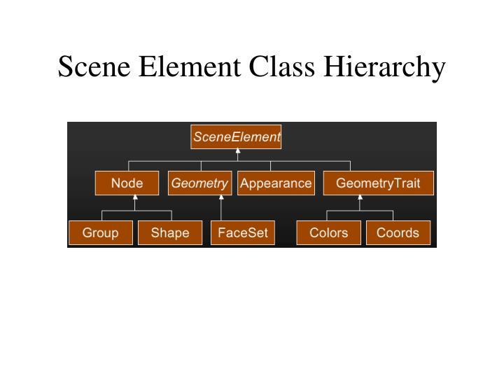 Scene Element Class Hierarchy