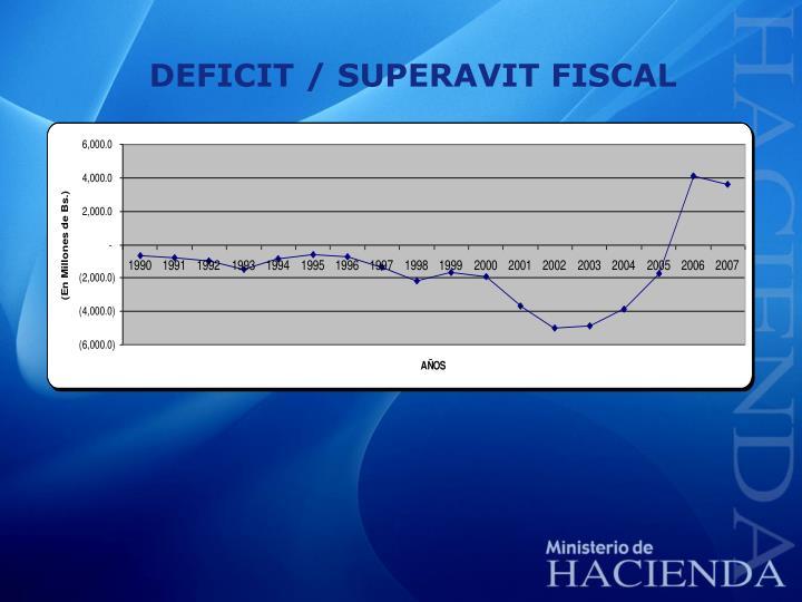 DEFICIT / SUPERAVIT FISCAL