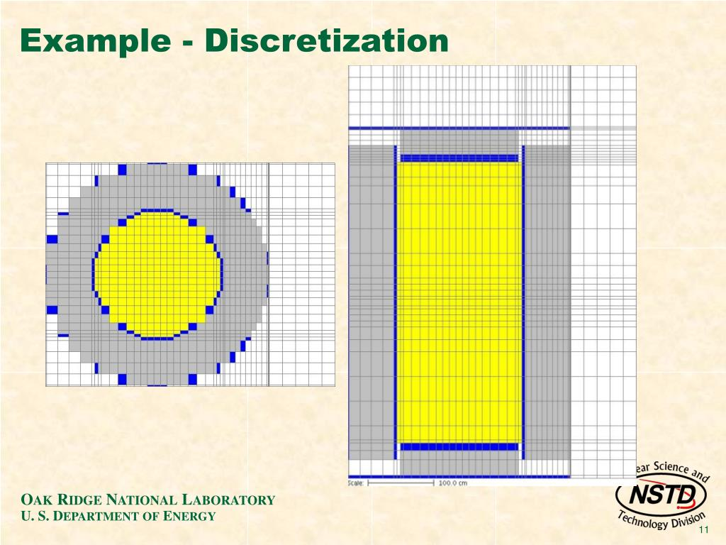 Example - Discretization
