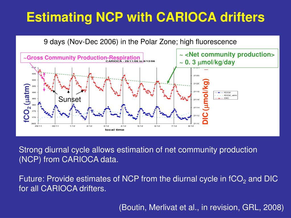 9 days (Nov-Dec 2006) in the Polar Zone; high fluorescence