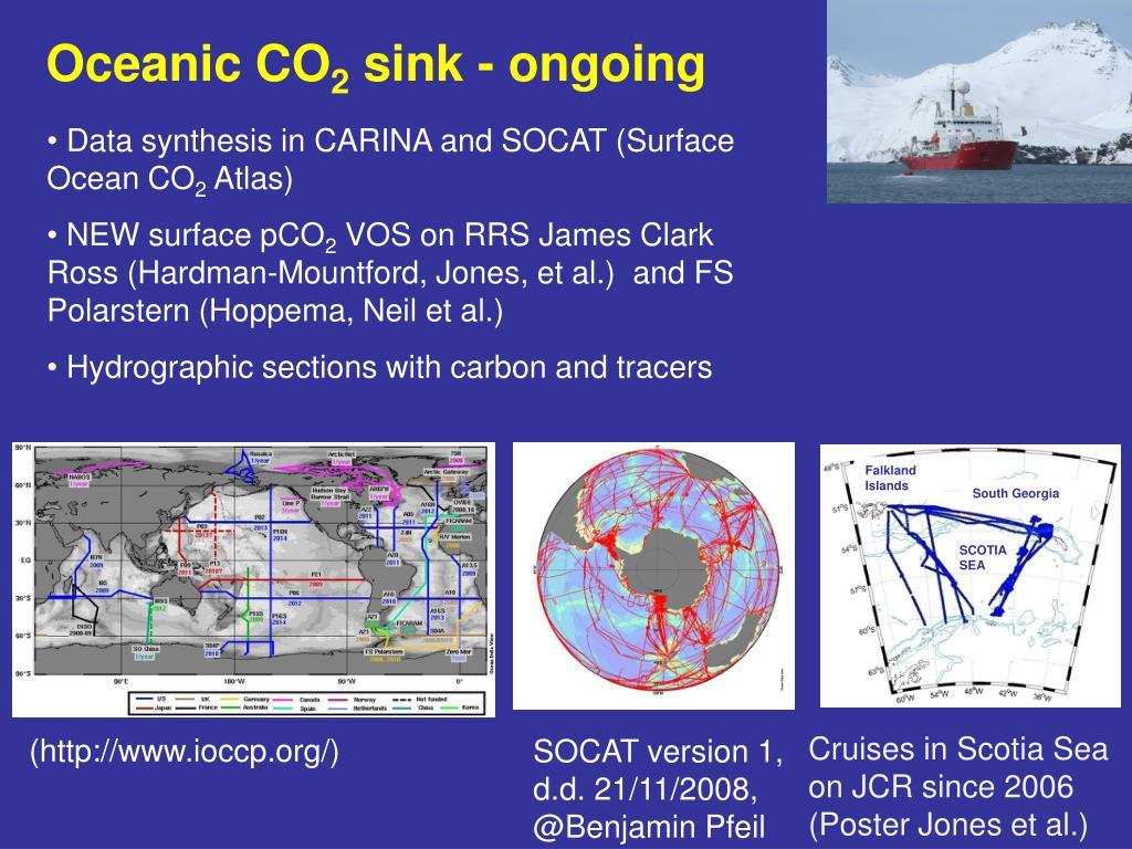 Oceanic CO
