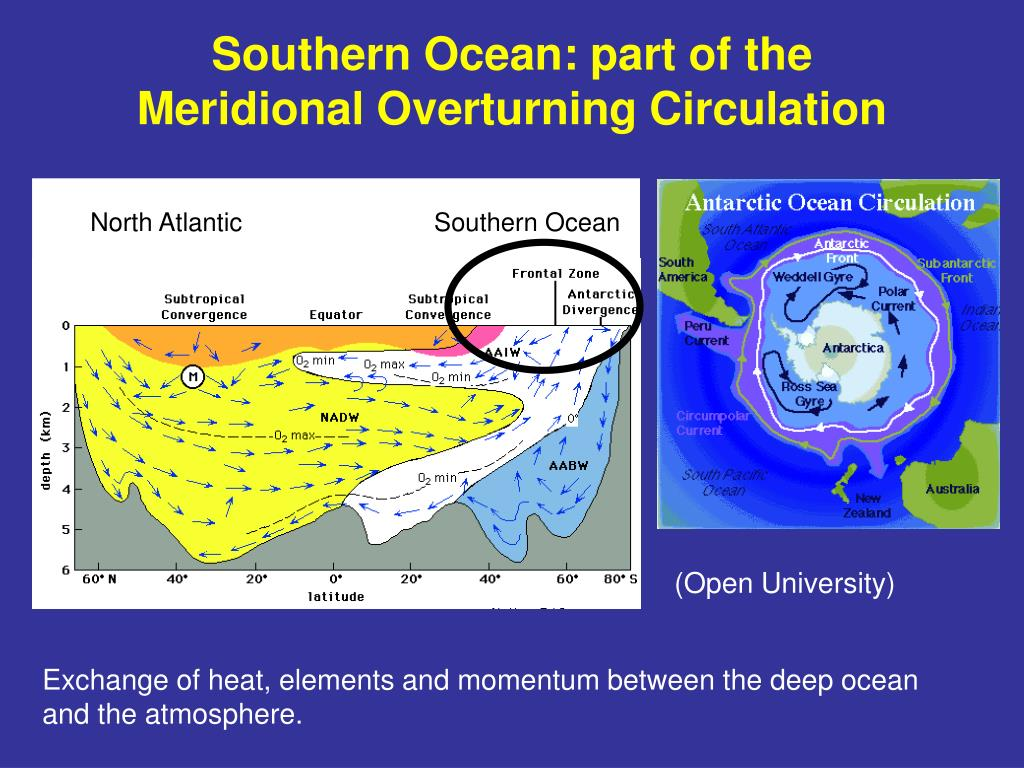 Southern Ocean: part of the