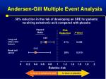 andersen gill multiple event analysis