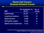 renal cell cancer skeletal related events