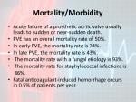 mortality morbidity