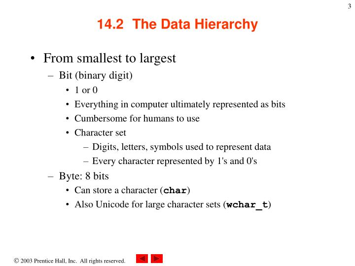 14 2 the data hierarchy