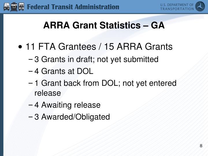 ARRA Grant Statistics – GA