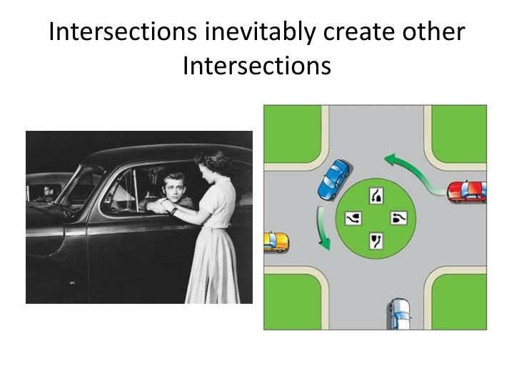 Intersections inevitably create other Intersections