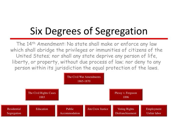 Six Degrees of Segregation