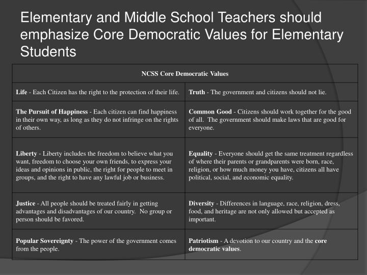 Elementary and Middle School Teachers should emphasize Core Democratic Values for Elementary Students
