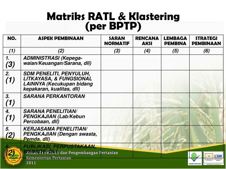 Matriks RATL & Klastering