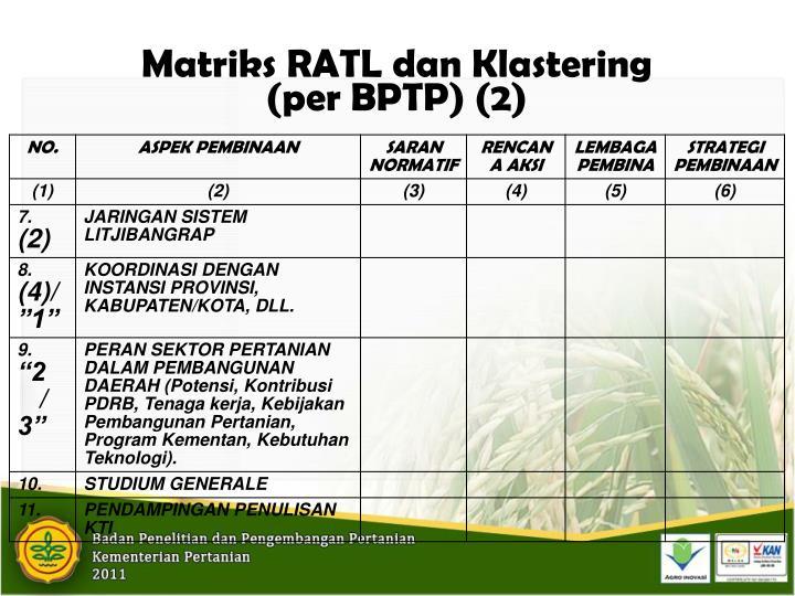 Matriks RATL dan Klastering