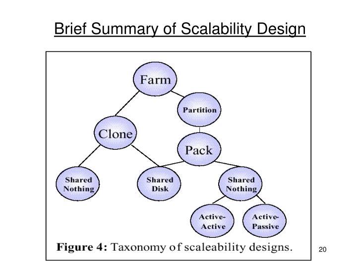 Brief Summary of Scalability Design