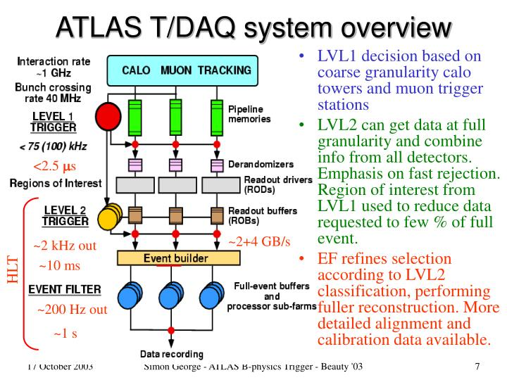ATLAS T/DAQ system overview