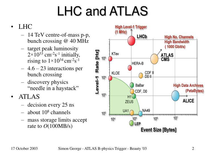 Lhc and atlas