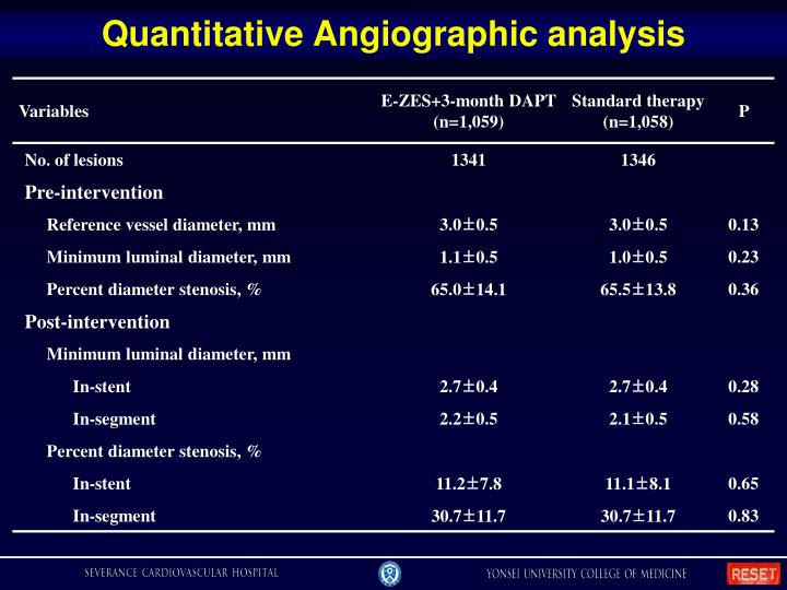 Quantitative Angiographic analysis