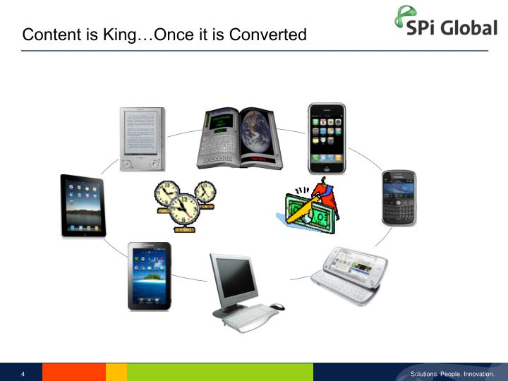 Content is King…Once it is Converted