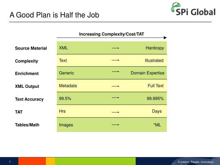 A Good Plan is Half the Job